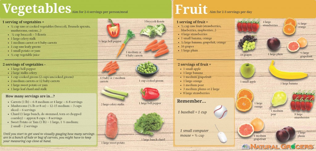 fruit veggie smoothie how many servings of fruit per day